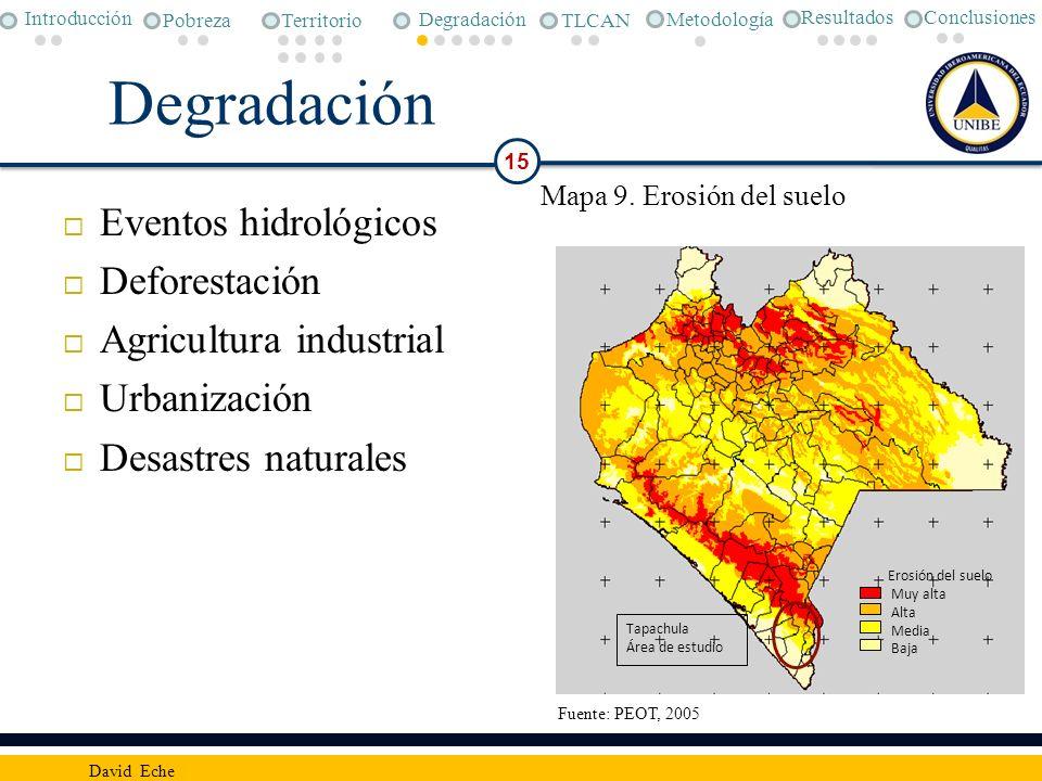 Degradación Eventos hidrológicos Deforestación Agricultura industrial Urbanización Desastres naturales 15 David Eche Erosión del suelo Muy alta Alta M