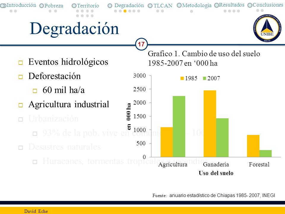 Degradación 17 David Eche Eventos hidrológicos Deforestación 60 mil ha/a Agricultura industrial Urbanización 93% de la pob. vive en comunidades – 1000