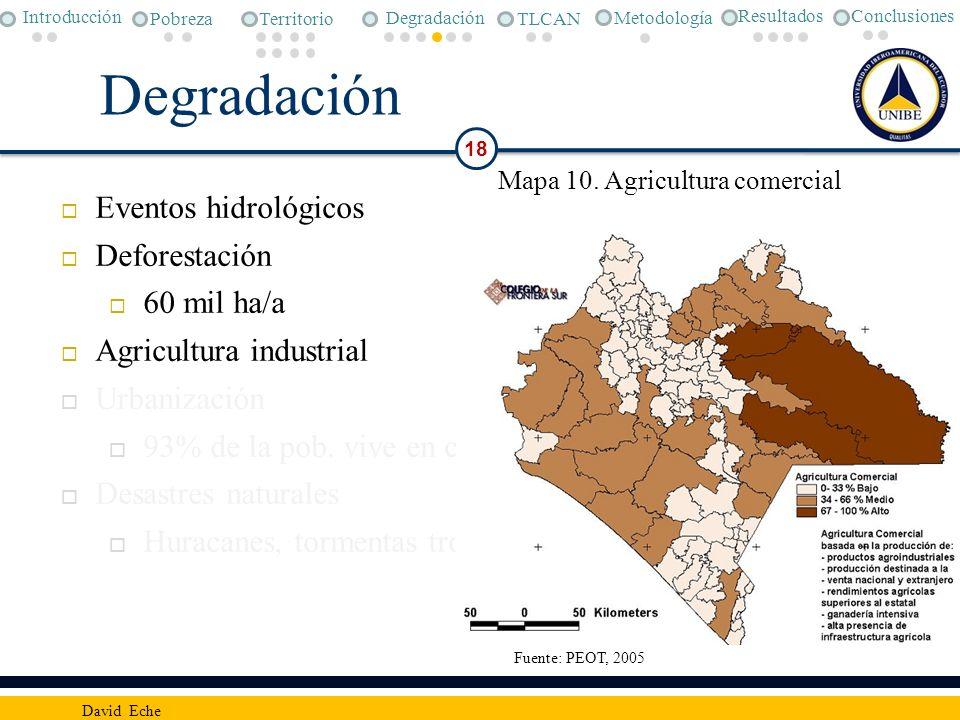 Degradación 18 David Eche Conclusiones Metodología Pobreza Degradación TLCAN Introducción Territorio Resultados Mapa 10. Agricultura comercial Fuente: