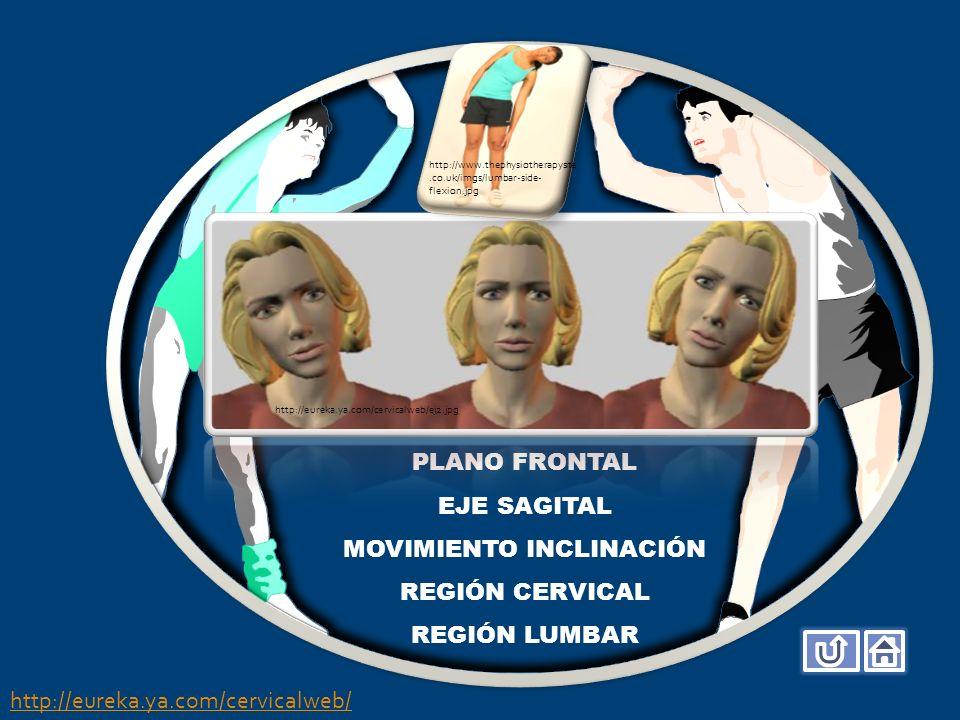 PLANO FRONTAL EJE SAGITAL MOVIMIENTO INCLINACIÓN REGIÓN CERVICAL REGIÓN LUMBAR http://eureka.ya.com/cervicalweb/ http://www.thephysiotherapysite.co.uk