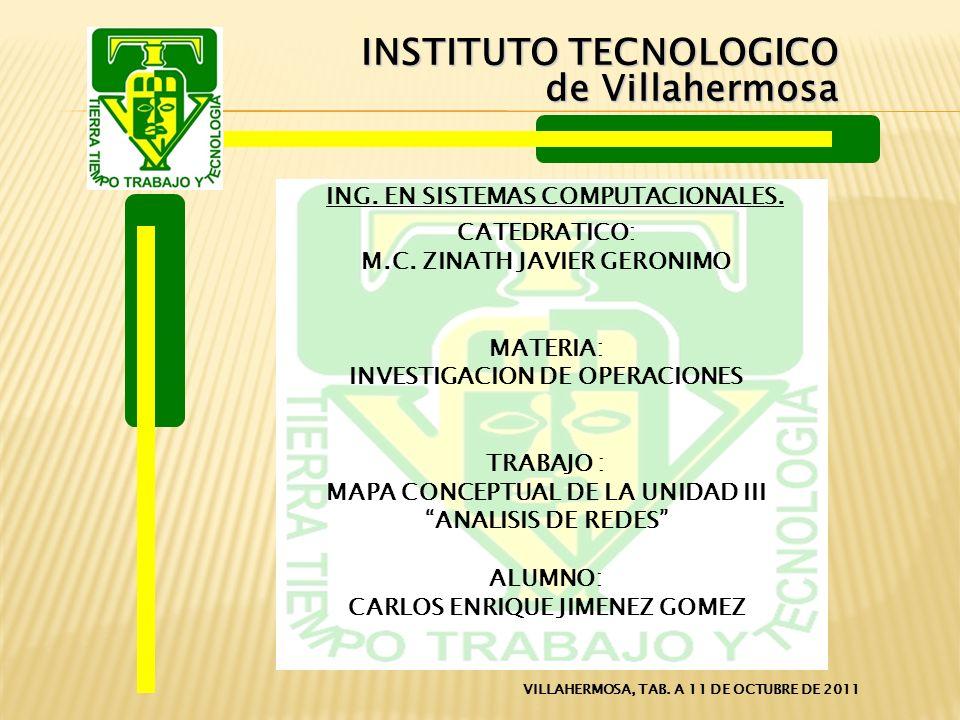 INSTITUTO TECNOLOGICO de Villahermosa CATEDRATICO: M.C. ZINATH JAVIER GERONIMO MATERIA: INVESTIGACION DE OPERACIONES TRABAJO : MAPA CONCEPTUAL DE LA U