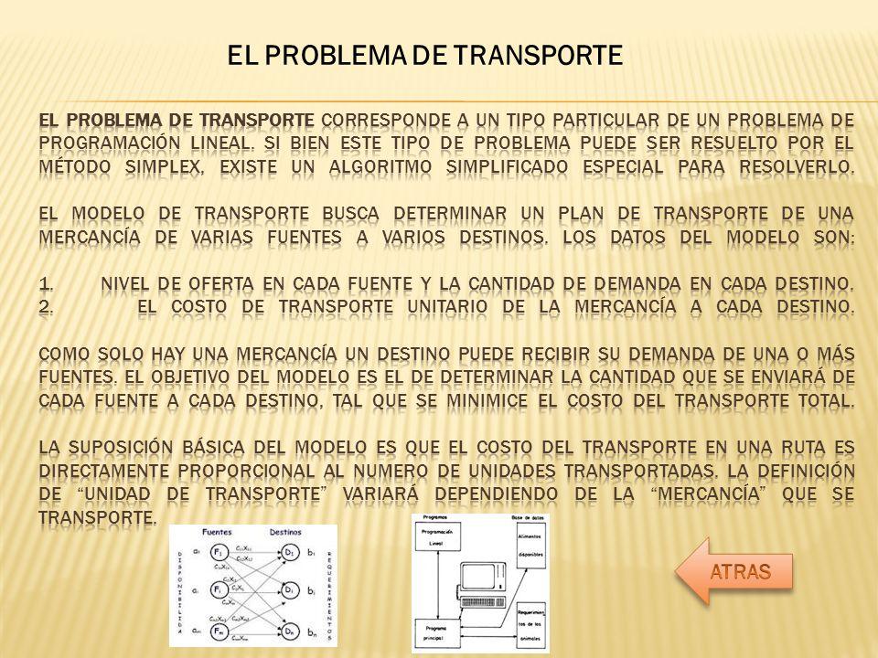 EL PROBLEMA DE TRANSPORTE