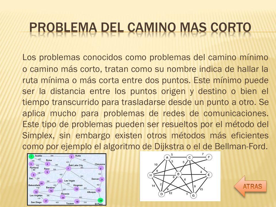 Los problemas conocidos como problemas del camino mínimo o camino más corto, tratan como su nombre indica de hallar la ruta mínima o más corta entre dos puntos.