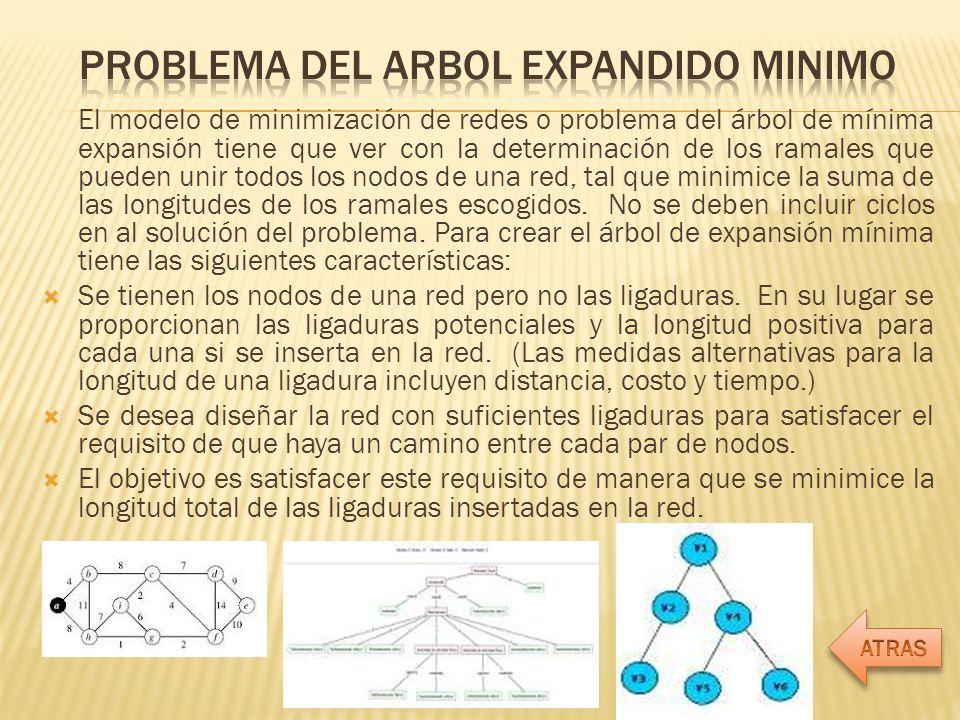 El modelo de minimización de redes o problema del árbol de mínima expansión tiene que ver con la determinación de los ramales que pueden unir todos los nodos de una red, tal que minimice la suma de las longitudes de los ramales escogidos.