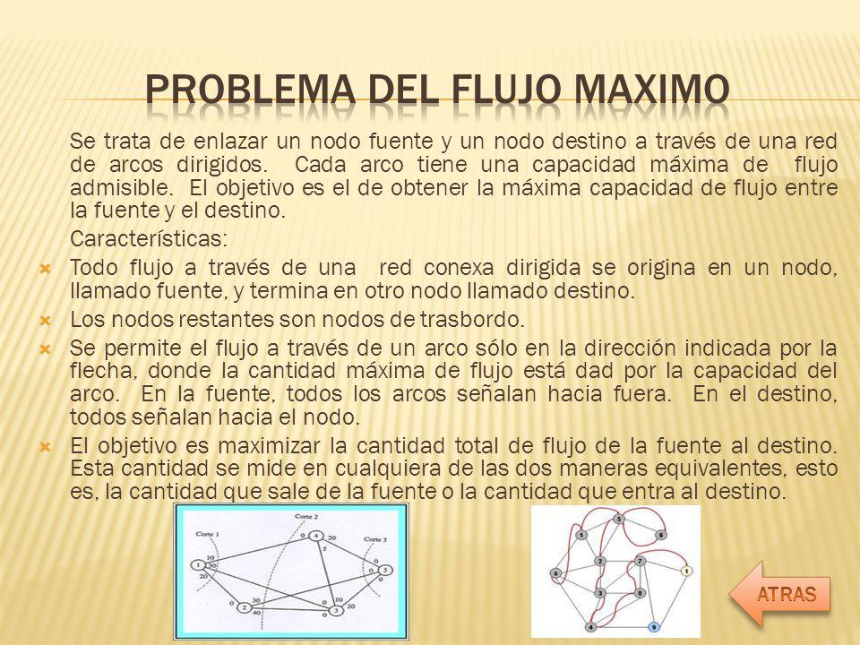 Se trata de enlazar un nodo fuente y un nodo destino a través de una red de arcos dirigidos. Cada arco tiene una capacidad máxima de flujo admisible.