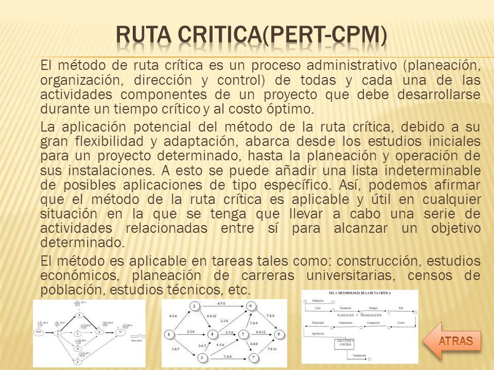 El método de ruta crítica es un proceso administrativo (planeación, organización, dirección y control) de todas y cada una de las actividades componen