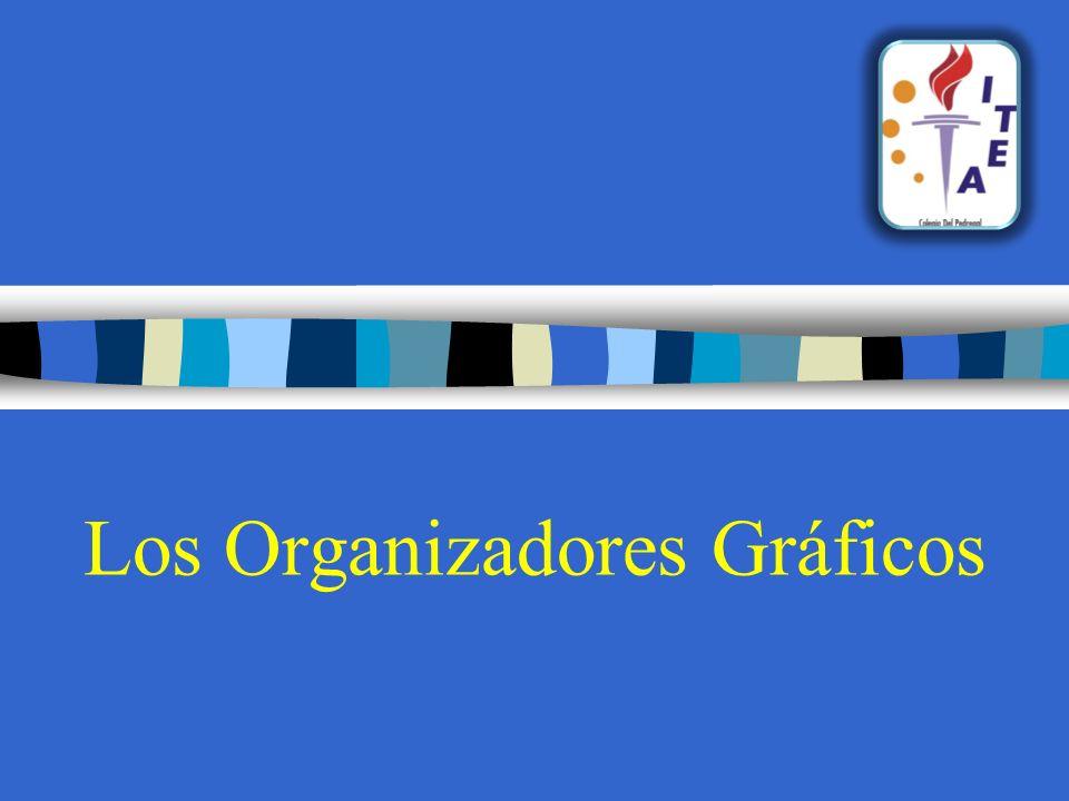 ¿Qué es un Organizador Gráfico y para qué sirve.