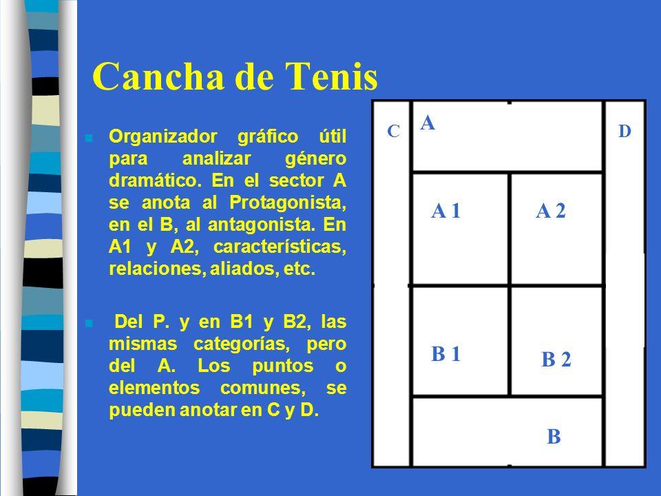 Cancha de Tenis n Organizador gráfico útil para analizar género dramático.