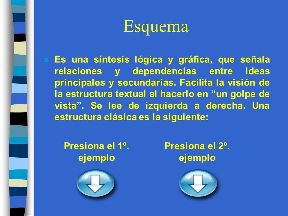 Esquema n Es una síntesis lógica y gráfica, que señala relaciones y dependencias entre ideas principales y secundarias.