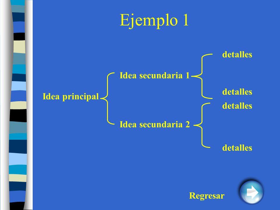 Idea principal Idea secundaria 1 Idea secundaria 2 detalles Ejemplo 1 Regresar