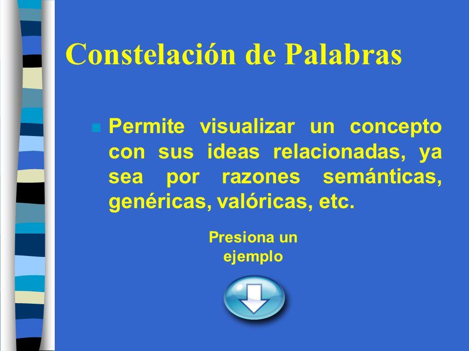 Constelación de Palabras n Permite visualizar un concepto con sus ideas relacionadas, ya sea por razones semánticas, genéricas, valóricas, etc.