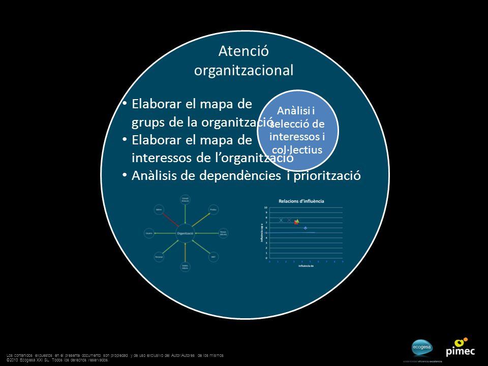 Atenció organitzacional Anàlisi i selecció de interessos i col·lectius Elaborar el mapa de grups de la organització Elaborar el mapa de interessos de
