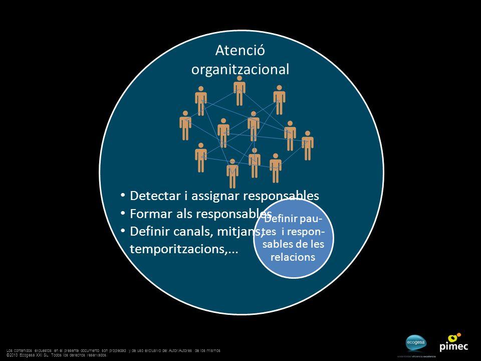 Atenció organitzacional Definir pau- tes i respon- sables de les relacions Detectar i assignar responsables Formar als responsables Definir canals, mi