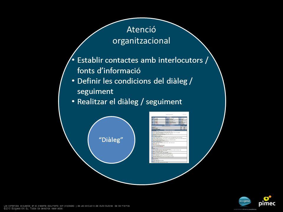 Atenció organitzacional Diàleg Establir contactes amb interlocutors / fonts dinformació Definir les condicions del diàleg / seguiment Realitzar el dià