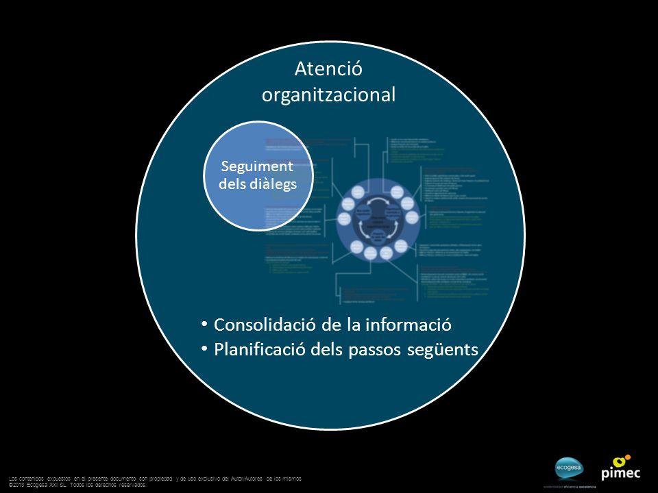Atenció organitzacional Seguiment dels diàlegs Consolidació de la informació Planificació dels passos següents Los contenidos expuestos en el presente