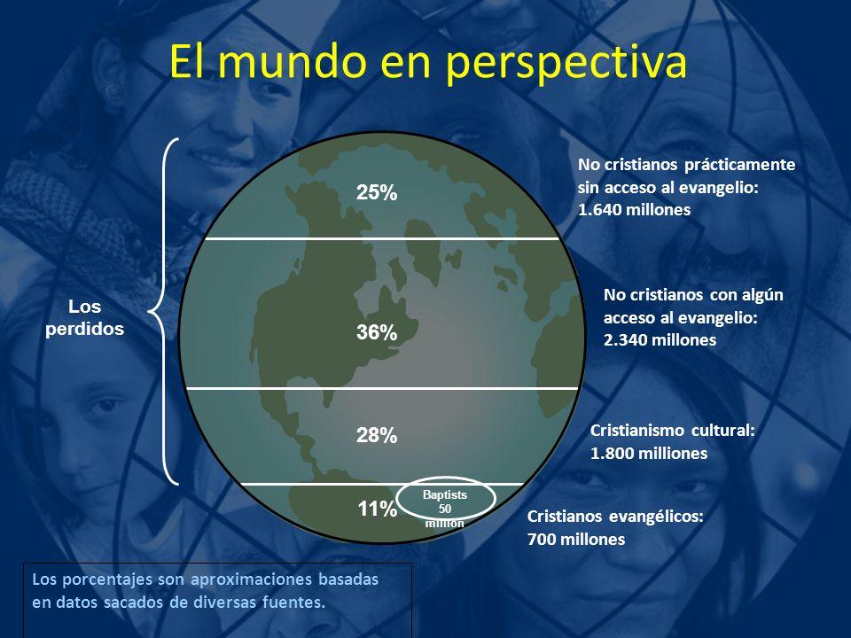 El mundo en perspectiva Cristianos evangélicos: 700 millones Cristianismo cultural: 1.800 milliones No cristianos con algún acceso al evangelio: 2.340