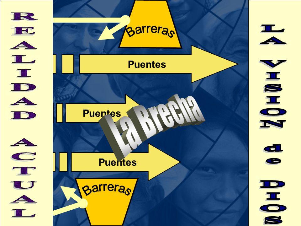 PANORAMA CRISTIANO MUNDIAL Nivel 1 Menos del 2 por ciento evangélico.