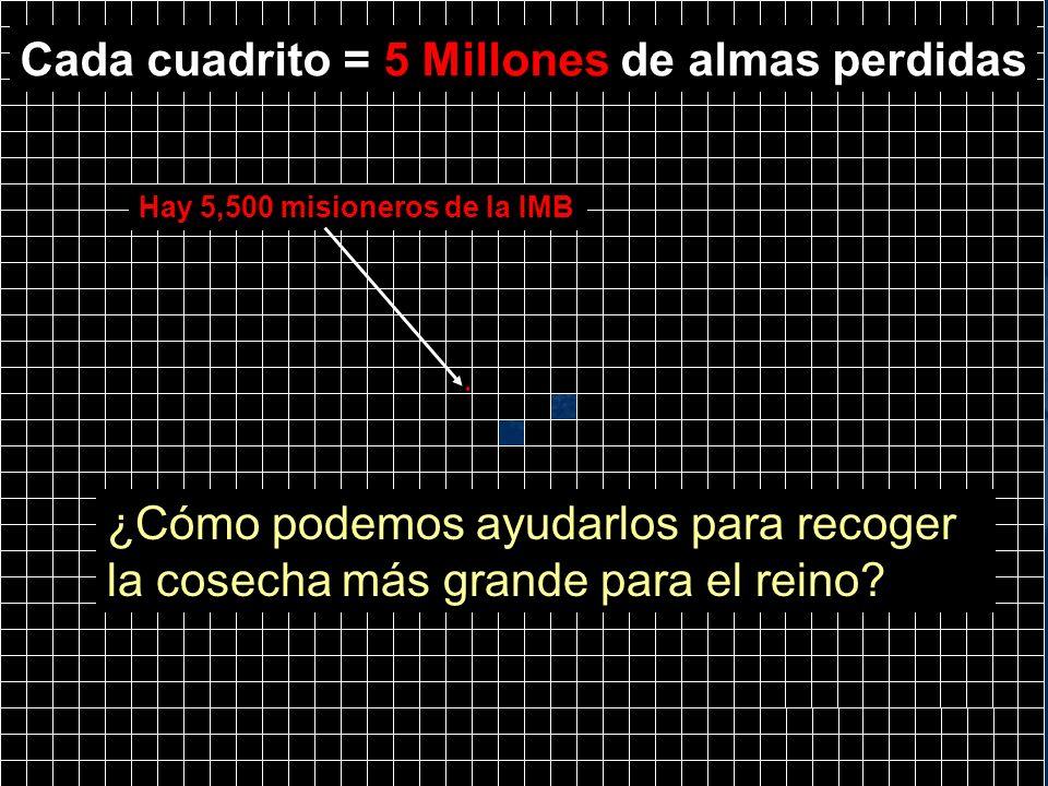 Cada cuadrito = 5 Millones de almas perdidas Hay 5,500 misioneros de la IMB ¿Cómo podemos ayudarlos para recoger la cosecha más grande para el reino?