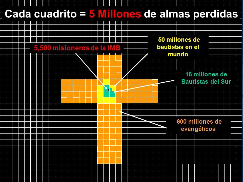 600 millones de evangélicos Cada cuadrito = 5 Millones de almas perdidas 50 millones de bautistas en el mundo 5,500 misioneros de la lMB 16 millones de Bautistas del Sur