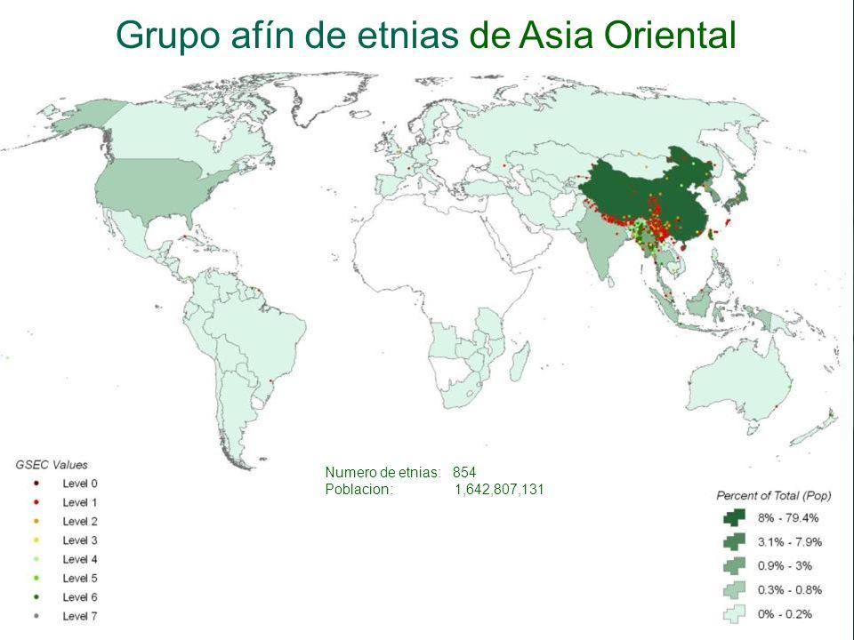 Grupo afín de etnias de Asia Oriental Numero de etnias: 854 Poblacion: 1,642,807,131
