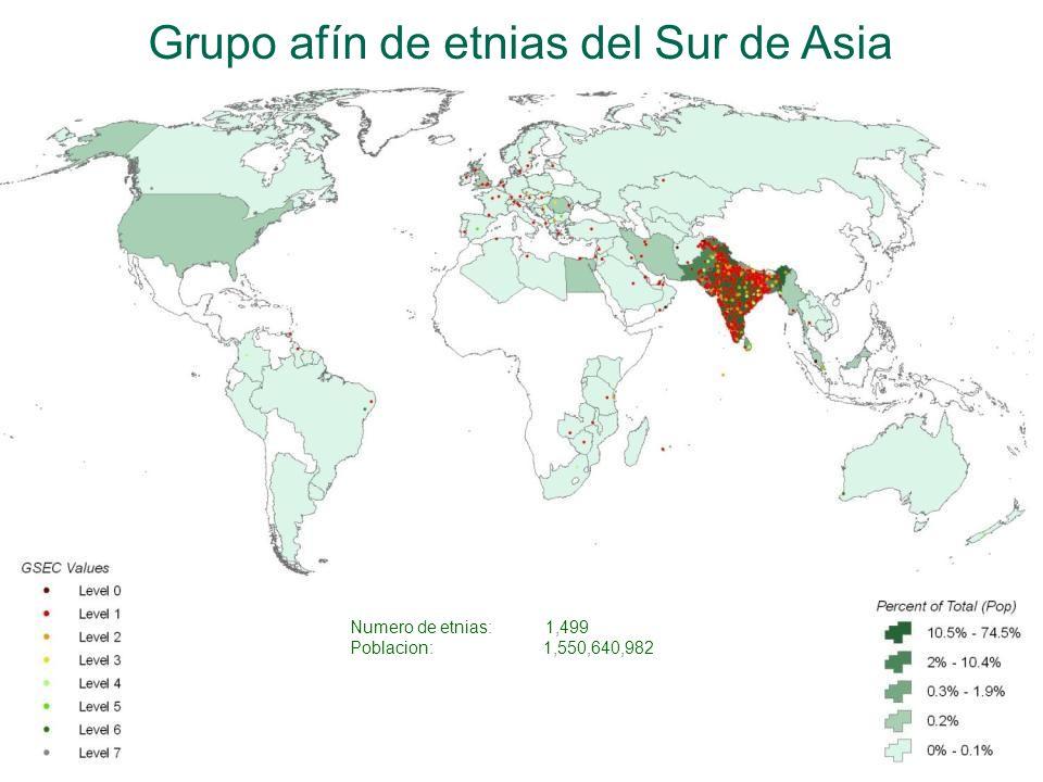 Grupo afín de etnias del Sur de Asia Numero de etnias: 1,499 Poblacion: 1,550,640,982