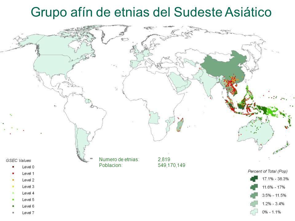 Grupo afín de etnias del Sudeste Asiático Numero de etnias: 2,819 Poblacion: 549,170,149