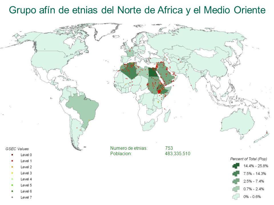 Grupo afín de etnias del Norte de Africa y el Medio Oriente Numero de etnias: 753 Poblacion:483,335,510