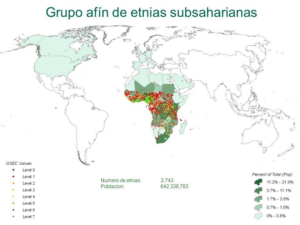 Grupo afín de etnias subsaharianas Numero de etnias: 2,743 Poblacion:642,338,783