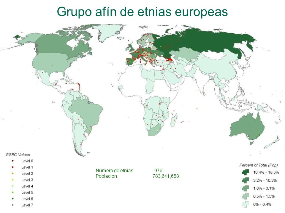 Grupo afín de etnias europeas Numero de etnias: 976 Poblacion:783,641,658