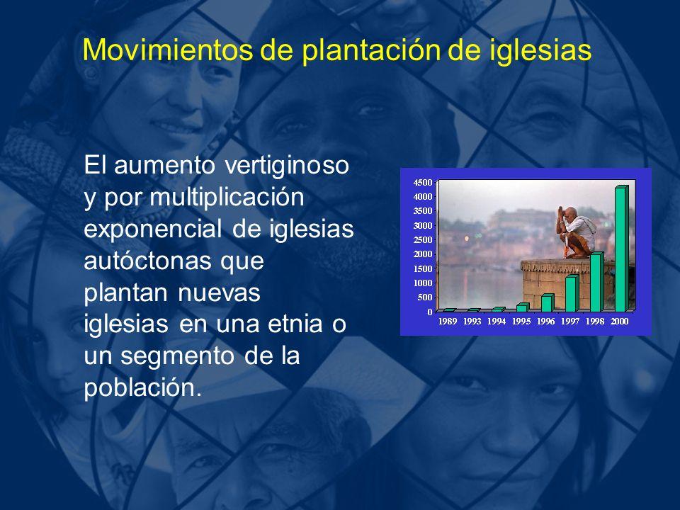 Movimientos de plantación de iglesias El aumento vertiginoso y por multiplicación exponencial de iglesias autóctonas que plantan nuevas iglesias en una etnia o un segmento de la población.