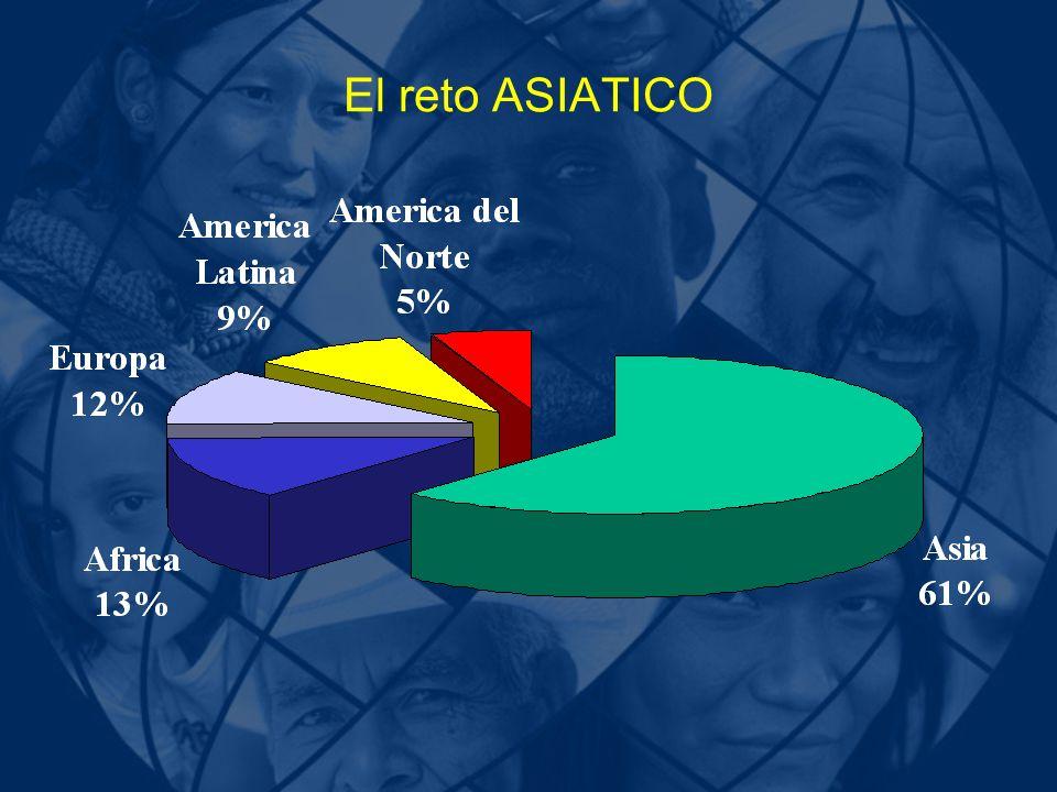 50 millones de bautistas en el mundo Cada cuadrito = 5 Millones de almas perdidas 5,500 misioneros de la lMB 16 millones de Bautistas del Sur