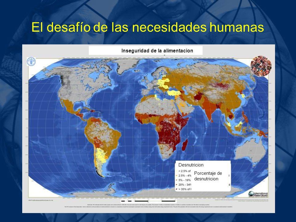 El desafío de las necesidades humanas Desnutricion Inseguridad de la alimentacion Porcentaje de desnutricion