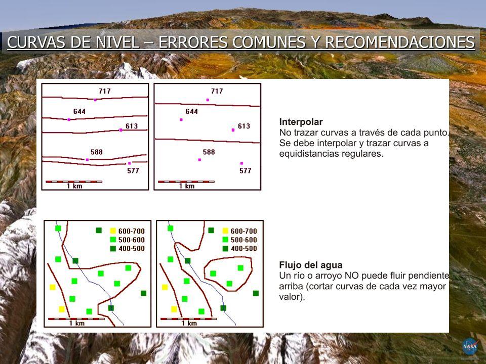 CURVAS DE NIVEL – ERRORES COMUNES Y RECOMENDACIONES