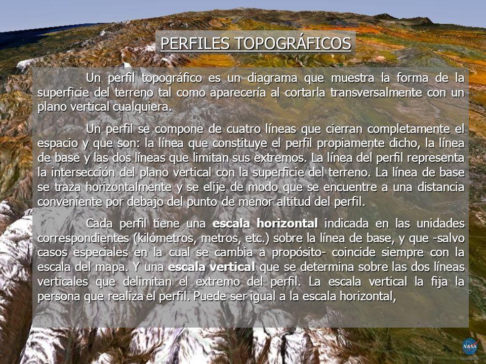 PERFILES TOPOGRÁFICOS Un perfil topográfico es un diagrama que muestra la forma de la superficie del terreno tal como aparecería al cortarla transvers
