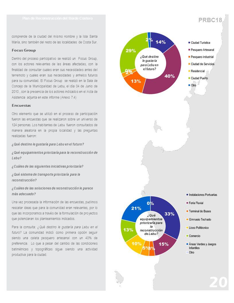 PRBC18 Plan de Reconstrucción del Borde Costero comprende de la ciudad del mismo nombre y la Isla Santa María, sino también del resto de las localidades de Costa Sur.