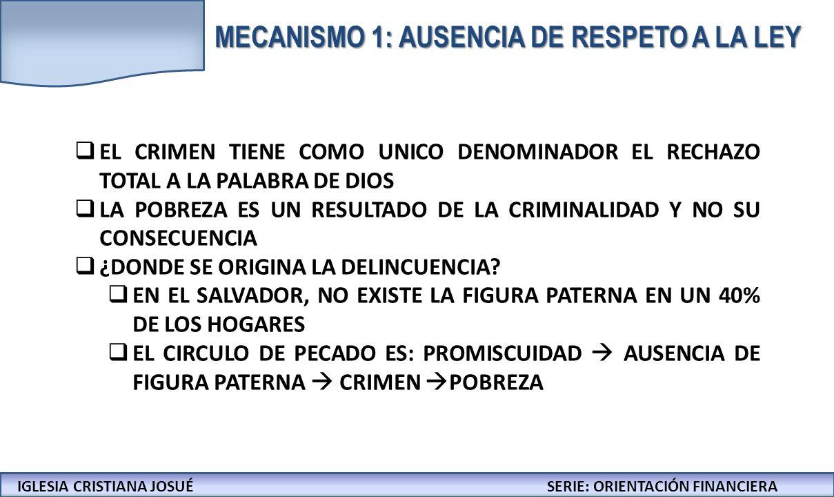 IGLESIA CRISTIANA JOSUECONFERENCIAS: LA BIBLIA Y LOS NEGOCIOS LA ESENCIA DE LA PROSPERIDAD ECONOMICA MECANISMOS DE TRANSMISIÓN DEL PECADO A LA POBREZA MECANISMO 1: AUSENCIA DE RESPETO A LA LEY MECANISMO 2: EDUCACIÓN DEFICIENTE MECANISMO 3: GOBERNANTES EMPOBRECEDORES MECANISMO 4: FALTA DE VISIÓN INNOVADORA NUESTRA CAPACIDAD DE INFLUIR IGLESIA CRISTIANA JOSUÉSERIE: ORIENTACIÓN FINANCIERA AGENDA