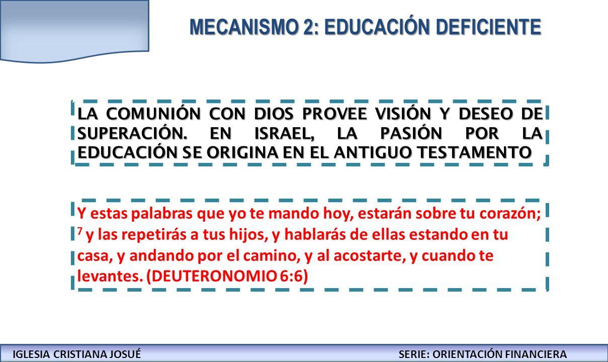 IGLESIA CRISTIANA JOSUECONFERENCIAS: LA BIBLIA Y LOS NEGOCIOS AGENDA LA ESENCIA DE LA PROSPERIDAD ECONÓMICA MECANISMOS DE TRANSMISIÓN DEL PECADO A LA POBREZA MECANISMO 1: AUSENCIA DE RESPETO A LA LEY MECANISMO 2: EDUCACIÓN DEFICIENTE MECANISMO 3: GOBERNANTES EMPOBRECEDORES MECANISMO 4: FALTA DE VISIÓN INNOVADORA NUESTRA CAPACIDAD DE INFLUIR IGLESIA CRISTIANA JOSUÉSERIE: ORIENTACIÓN FINANCIERA