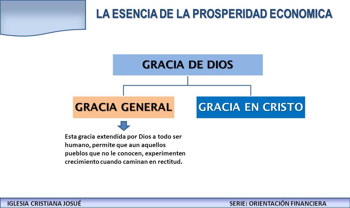 IGLESIA CRISTIANA JOSUECONFERENCIAS: LA BIBLIA Y LOS NEGOCIOS GRACIA DE DIOS GRACIA GENERAL GRACIA EN CRISTO Esta gracia extendida por Dios a todo ser