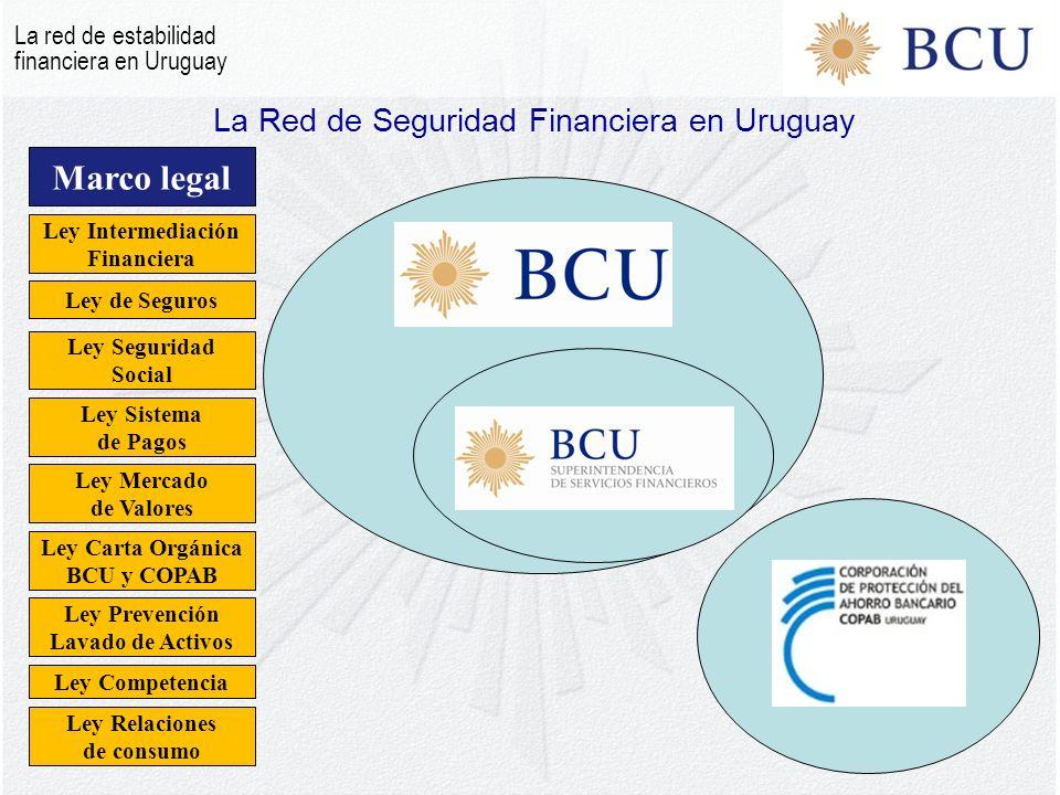 Marco legal La Red de Seguridad Financiera en Uruguay La red de estabilidad financiera en Uruguay Ley Intermediación Financiera Ley de Seguros Ley Seg