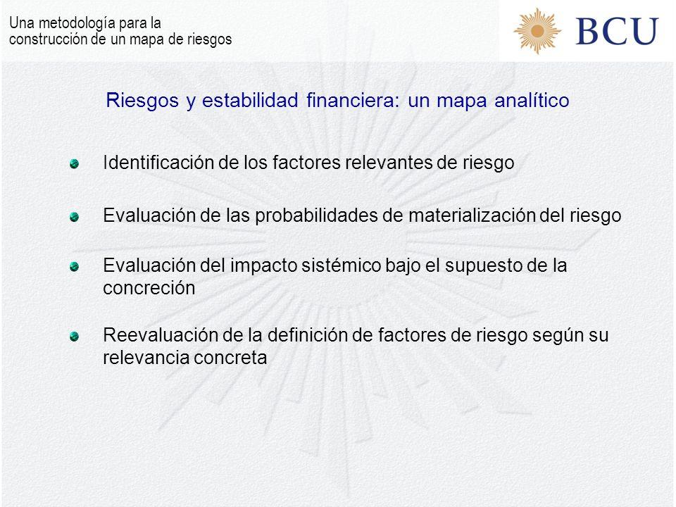 Una metodología para la construcción de un mapa de riesgos Riesgos y estabilidad financiera: un mapa analítico Identificación de los factores relevant
