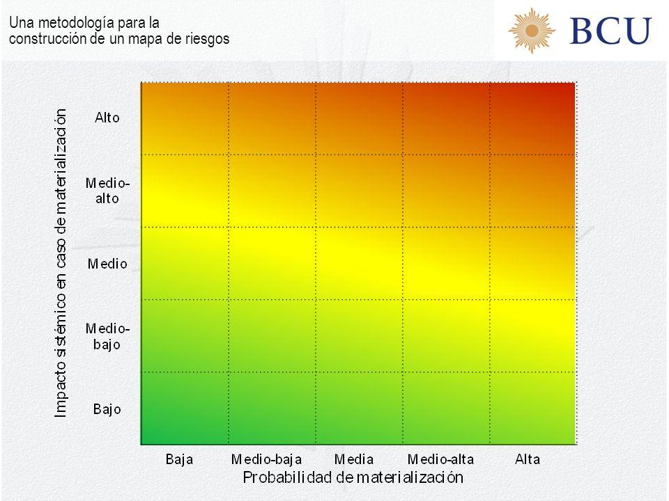 Una metodología para la construcción de un mapa de riesgos