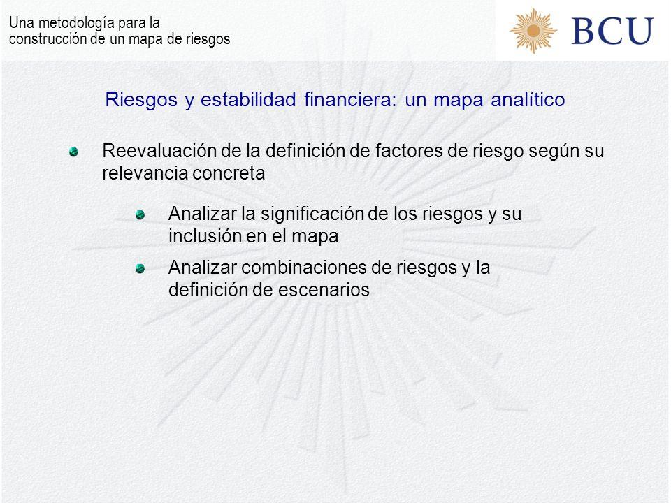 Riesgos y estabilidad financiera: un mapa analítico Reevaluación de la definición de factores de riesgo según su relevancia concreta Analizar la significación de los riesgos y su inclusión en el mapa Analizar combinaciones de riesgos y la definición de escenarios