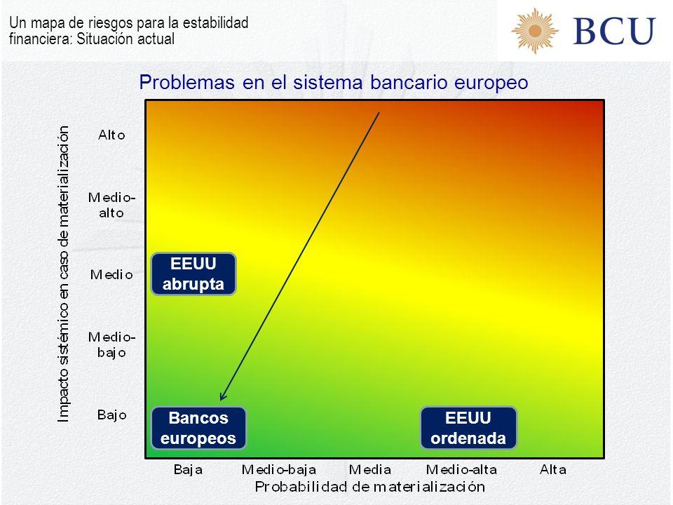 Problemas en el sistema bancario europeo Un mapa de riesgos para la estabilidad financiera: Situación actual EEUU ordenad a EEUU abrupt a Bancos europ