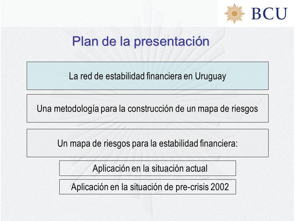 La Red de Estabilidad Financiera en Uruguay La red de estabilidad financiera en Uruguay Comité de Estabilidad Financiera