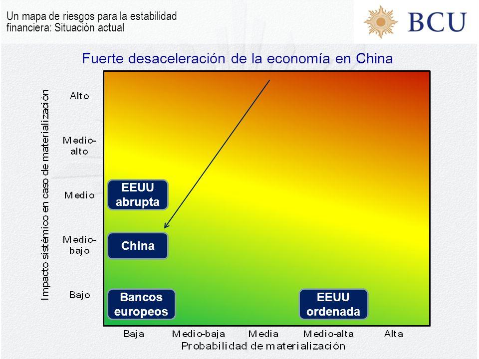 Fuerte desaceleración de la economía en China Un mapa de riesgos para la estabilidad financiera: Situación actual EEUU ordenad a EEUU abrupt a Bancos europeo s China