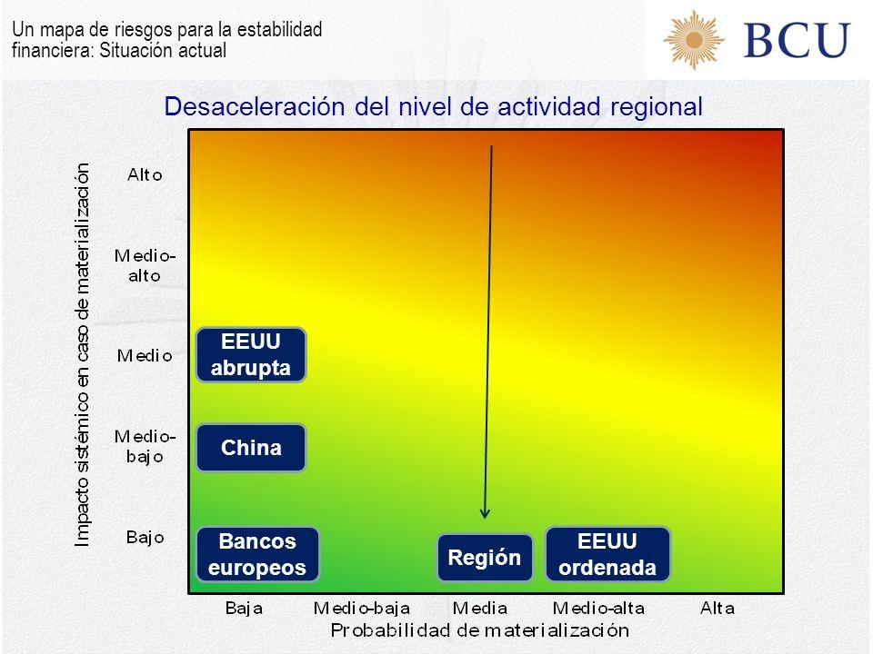 Desaceleración del nivel de actividad regional Un mapa de riesgos para la estabilidad financiera: Situación actual EEUU ordenad a EEUU abrupt a Bancos europeo s China Regió n