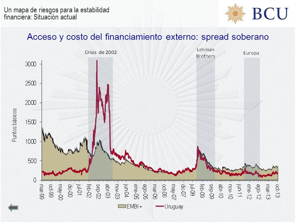 Acceso y costo del financiamiento externo: spread soberano Un mapa de riesgos para la estabilidad financiera: Situación actual