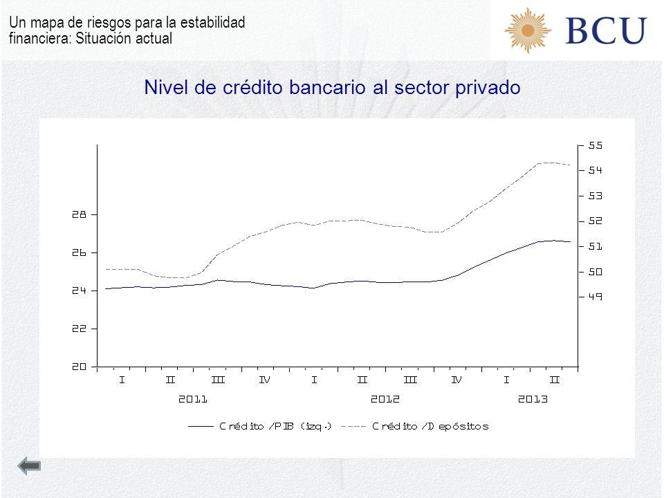 Nivel de crédito bancario al sector privado Un mapa de riesgos para la estabilidad financiera: Situación actual