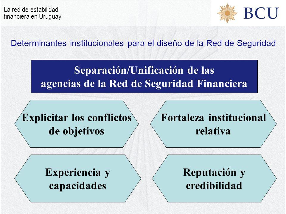 Separación/Unificación de las agencias de la Red de Seguridad Financiera Fortaleza institucional relativa Reputación y credibilidad Experiencia y capa