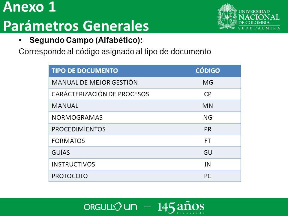 Segundo Campo (Alfabético): Corresponde al código asignado al tipo de documento.